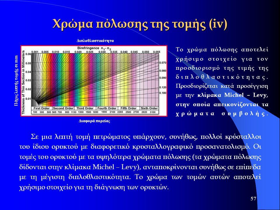 Χρώμα πόλωσης της τομής (iv)