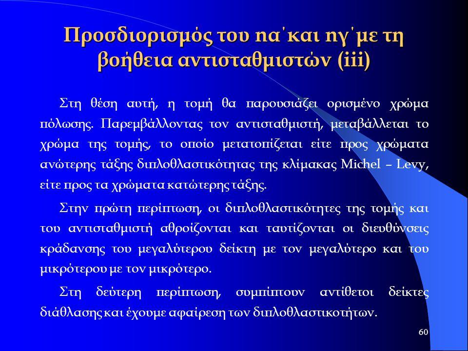 Προσδιορισμός του nα΄και nγ΄με τη βοήθεια αντισταθμιστών (iii)