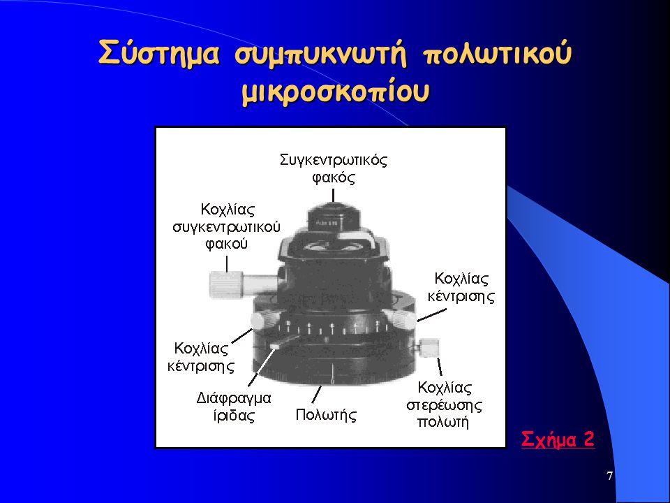 Σύστημα συμπυκνωτή πολωτικού μικροσκοπίου