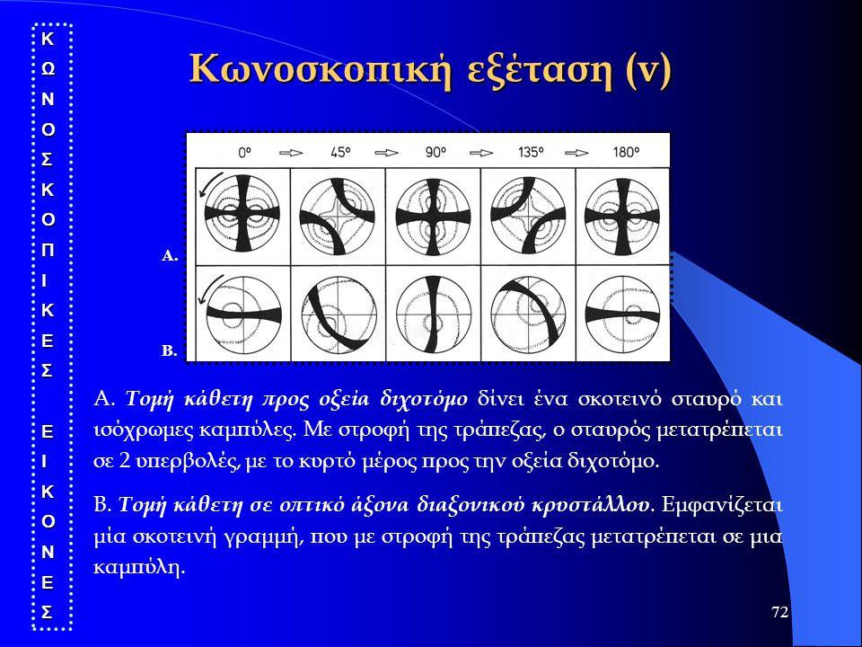 Κωνοσκοπική εξέταση (v)