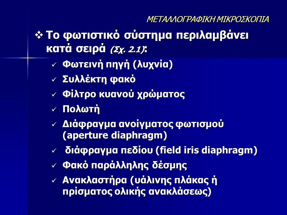 Το φωτιστικό σύστημα περιλαμβάνει κατά σειρά (Σχ. 2.1):