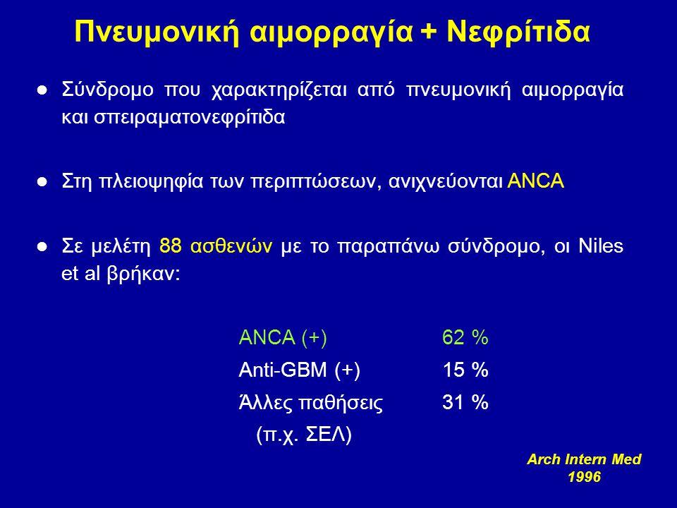 Πνευμονική αιμορραγία + Νεφρίτιδα
