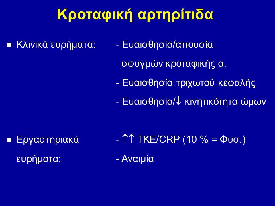 Κροταφική αρτηρίτιδα Kλινικά ευρήματα: - Ευαισθησία/απουσία