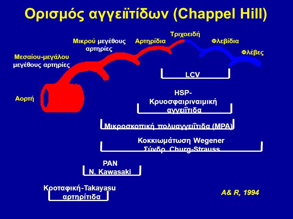 Ορισμός αγγει ï τίδων ( Chappel Hill) PAN Ν. Kawasaki Κροταφική -