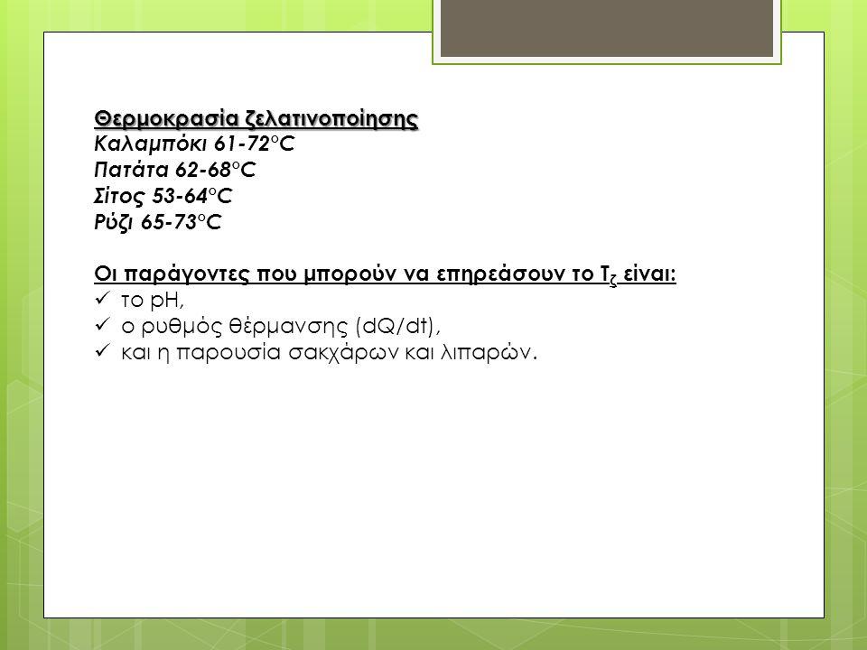 Θερμοκρασία ζελατινοποίησης
