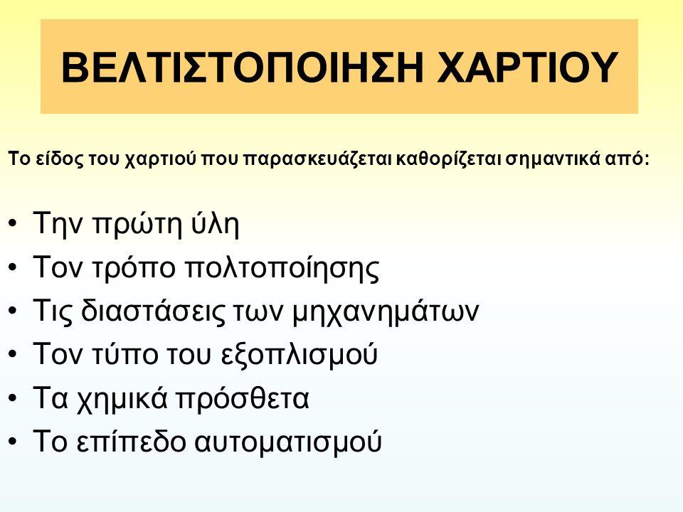 ΒΕΛΤΙΣΤΟΠΟΙΗΣΗ ΧΑΡΤΙΟΥ