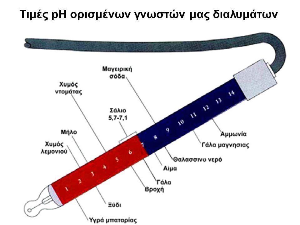 Τιμές pH ορισμένων γνωστών μας διαλυμάτων
