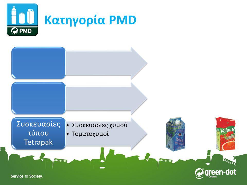Συσκευασίες τύπου Tetrapak