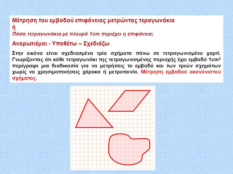 Μέτρηση του εμβαδού επιφάνειας μετρώντας τεραγωνάκια ή