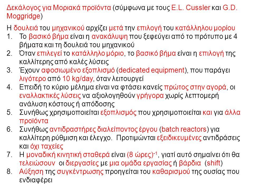 Δεκάλογος για Μοριακά προϊόντα (σύμφωνα με τους Ε.L. Cussler και G.D.