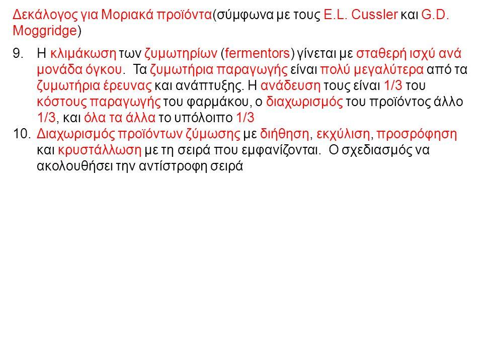 Δεκάλογος για Μοριακά προϊόντα(σύμφωνα με τους Ε.L. Cussler και G.D.