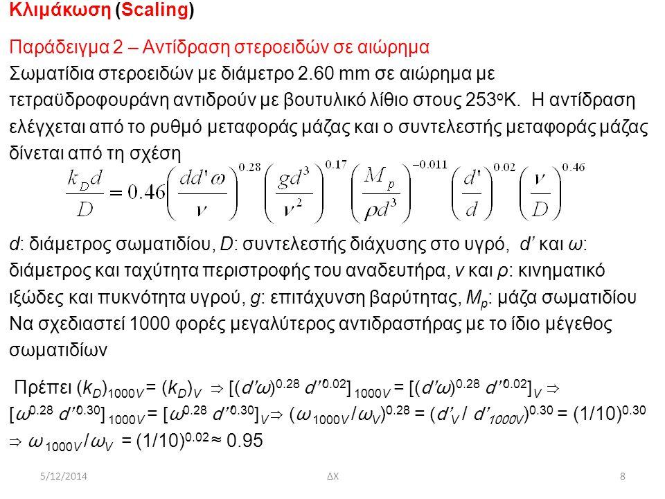 Παράδειγμα 2 – Αντίδραση στεροειδών σε αιώρημα
