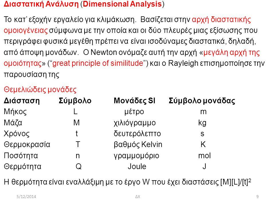 Διαστατική Ανάλυση (Dimensional Analysis)