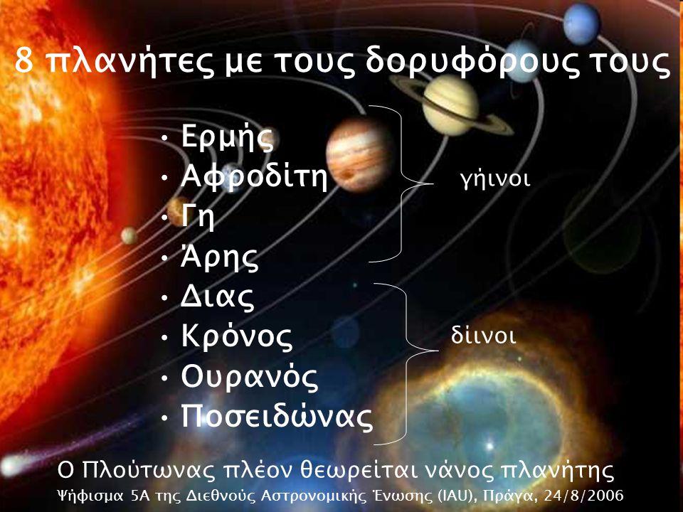 8 πλανήτες με τους δορυφόρους τους