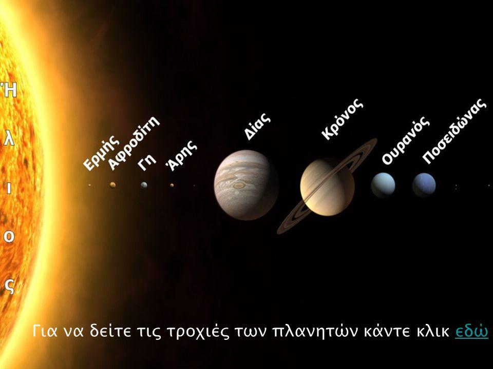 Για να δείτε τις τροχιές των πλανητών κάντε κλικ εδώ