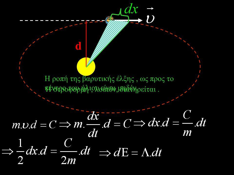 d Η ροπή της βαρυτικής έλξης , ως προς το κέντρο του ήλιου είναι μηδέν.