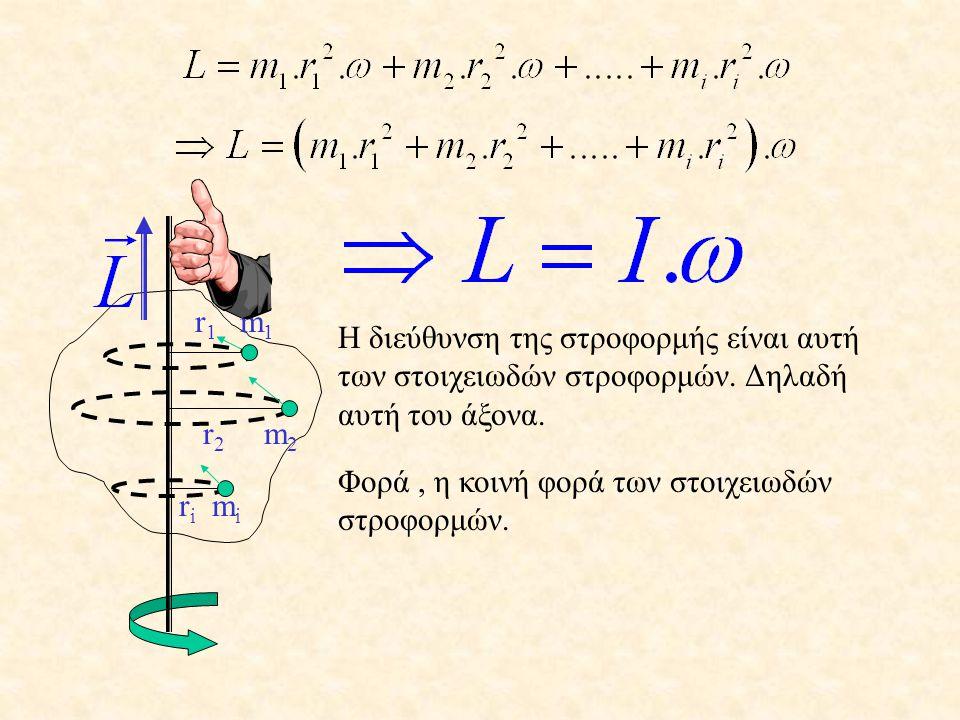 r1 m1 r2 m2. ri mi. Η διεύθυνση της στροφορμής είναι αυτή των στοιχειωδών στροφορμών. Δηλαδή αυτή του άξονα.