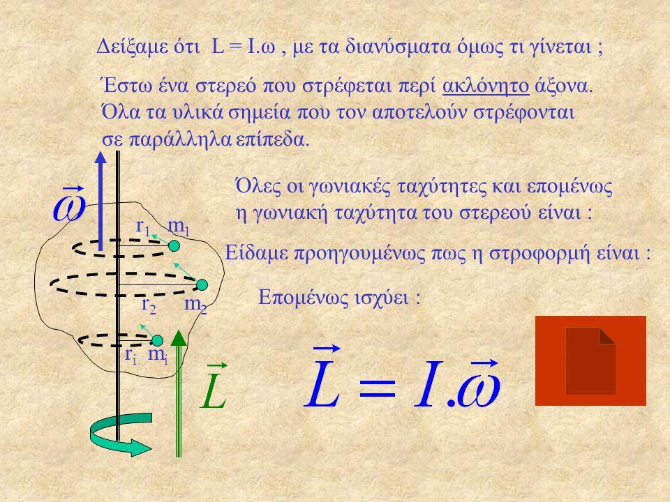 Δείξαμε ότι L = I.ω , με τα διανύσματα όμως τι γίνεται ;