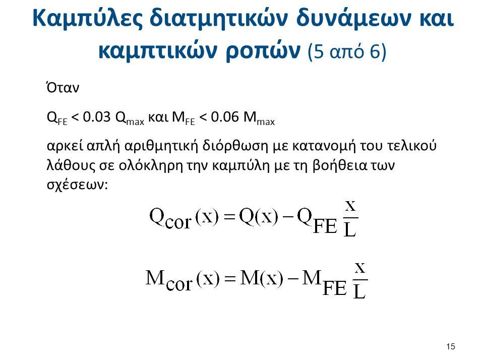 Καμπύλες διατμητικών δυνάμεων και καμπτικών ροπών (6 από 6)