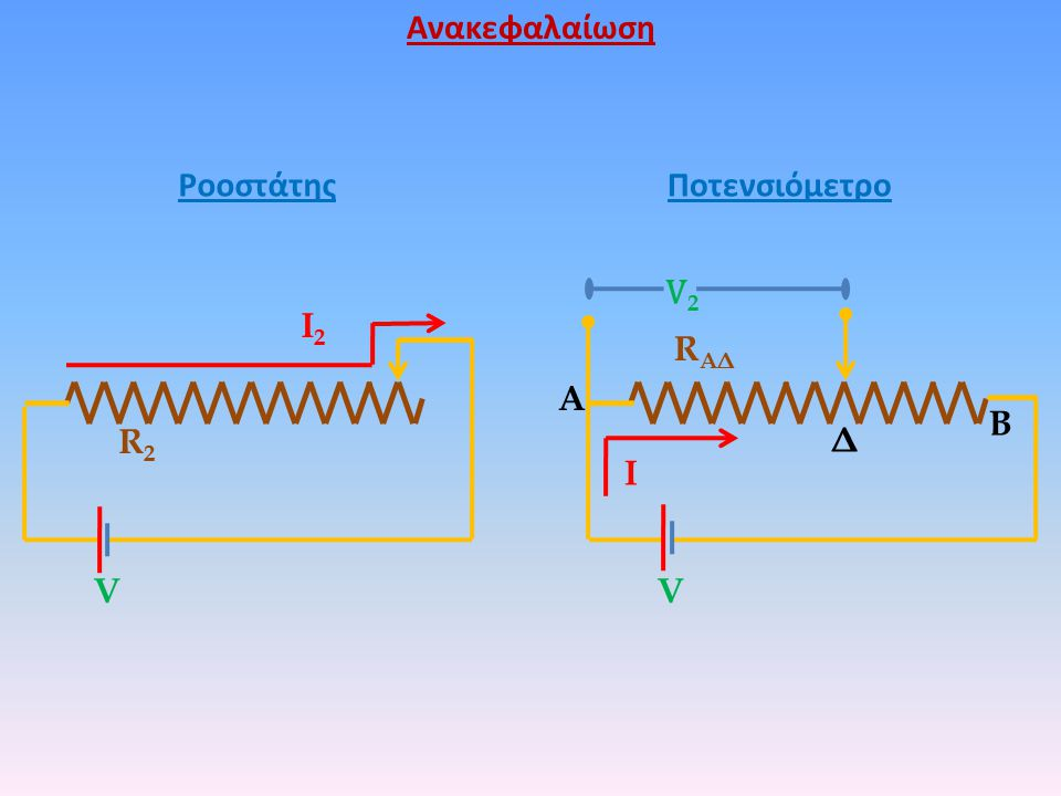 Ανακεφαλαίωση Ροοστάτης Ποτενσιόμετρο V2 Ι2 RΑΔ A B R2 Δ Ι V V