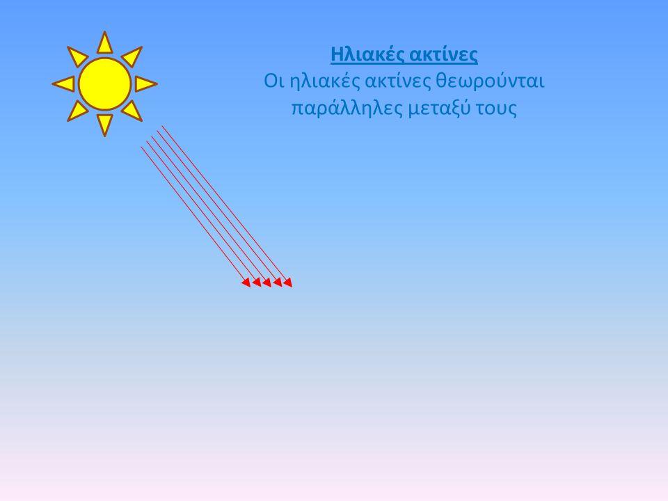 Οι ηλιακές ακτίνες θεωρούνται παράλληλες μεταξύ τους