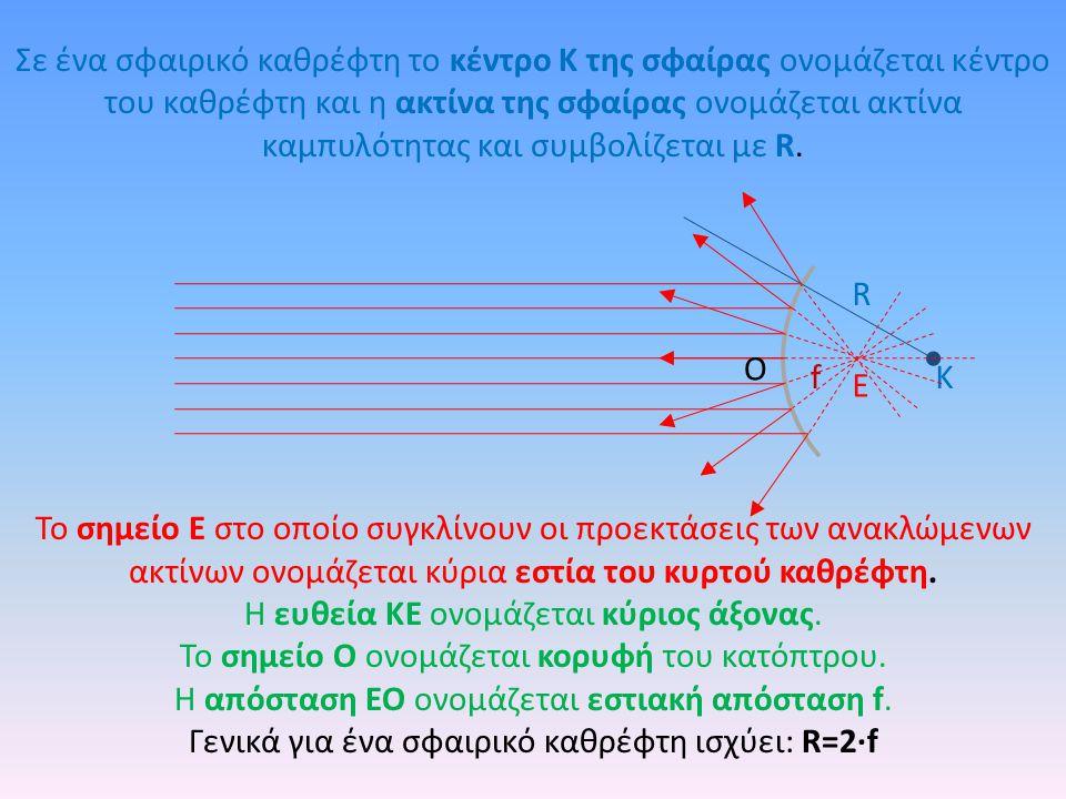 Η ευθεία ΚΕ ονομάζεται κύριος άξονας.
