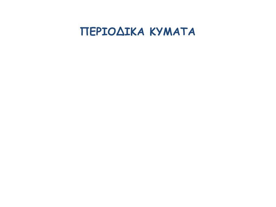 ΠΕΡΙΟΔΙΚΑ ΚΥΜΑΤΑ