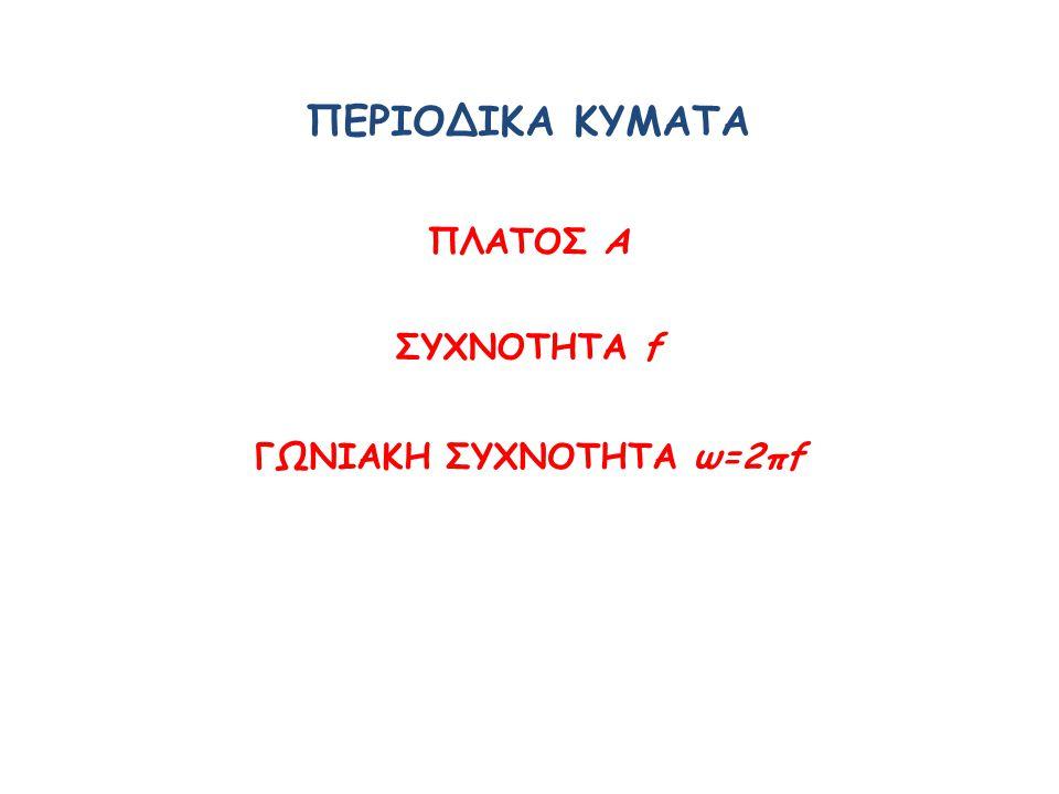 ΓΩΝΙΑΚΗ ΣΥΧΝΟΤΗΤΑ ω=2πf