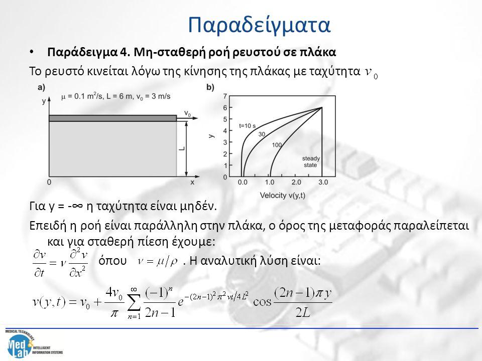 Παραδείγματα Παράδειγμα 4. Μη-σταθερή ροή ρευστού σε πλάκα