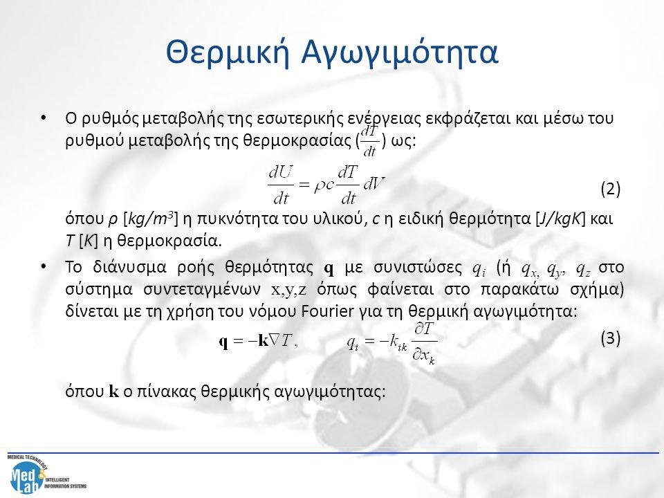 Θερμική Αγωγιμότητα Ο ρυθμός μεταβολής της εσωτερικής ενέργειας εκφράζεται και μέσω του ρυθμού μεταβολής της θερμοκρασίας ( ) ως: