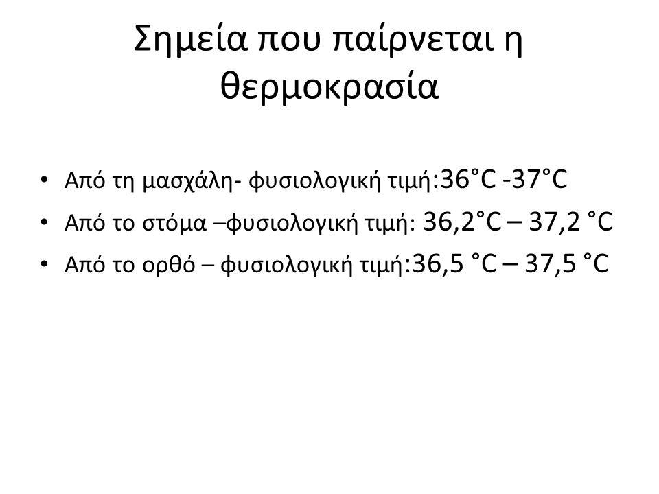 Σημεία που παίρνεται η θερμοκρασία