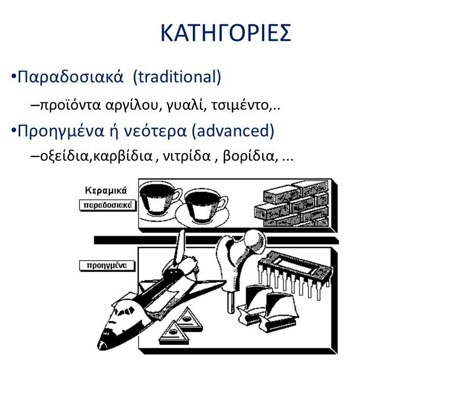 ΚΑΤΗΓΟΡΙΕΣ Παραδοσιακά (traditional) Προηγμένα ή νεότερα (advanced)