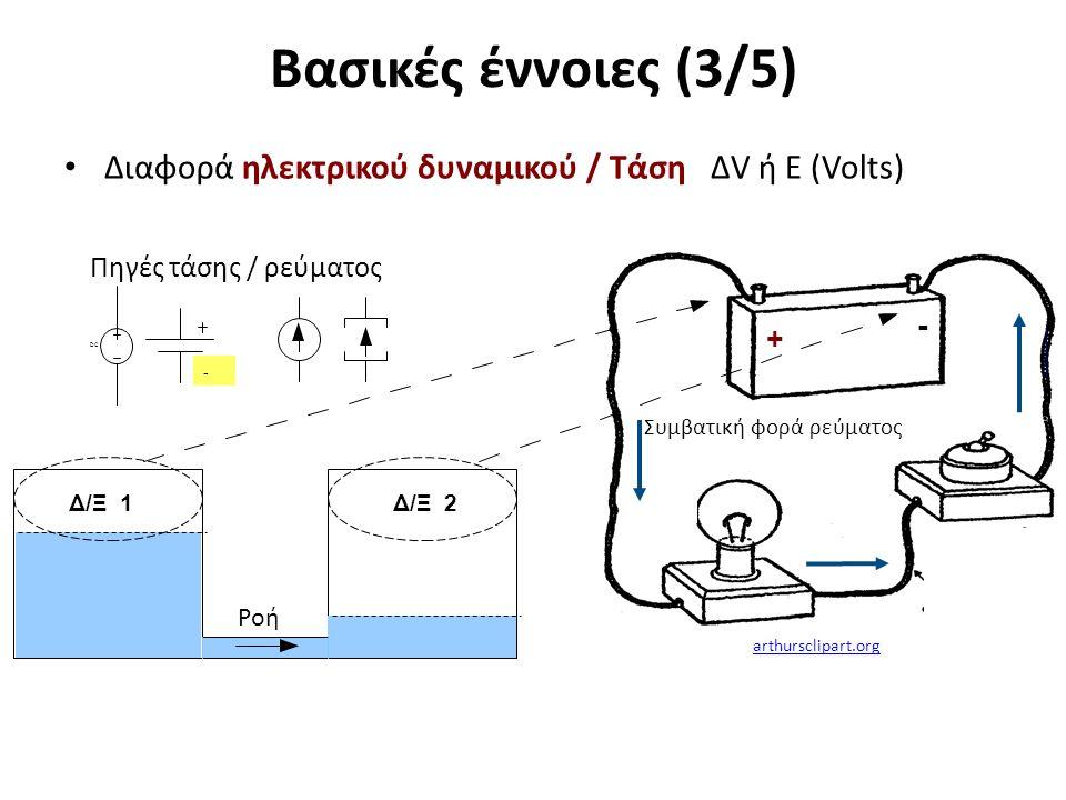 Βασικές έννοιες (4/5) Ωμική αντίσταση