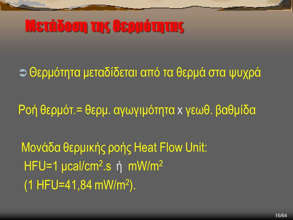 Μετάδοση της θερμότητας
