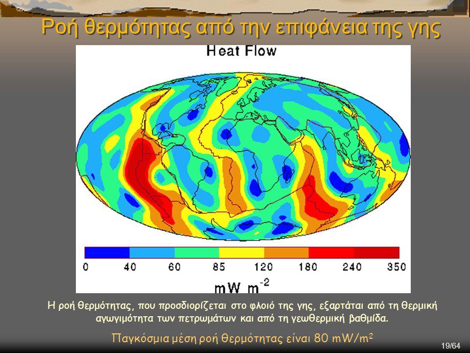Ροή θερμότητας από την επιφάνεια της γης