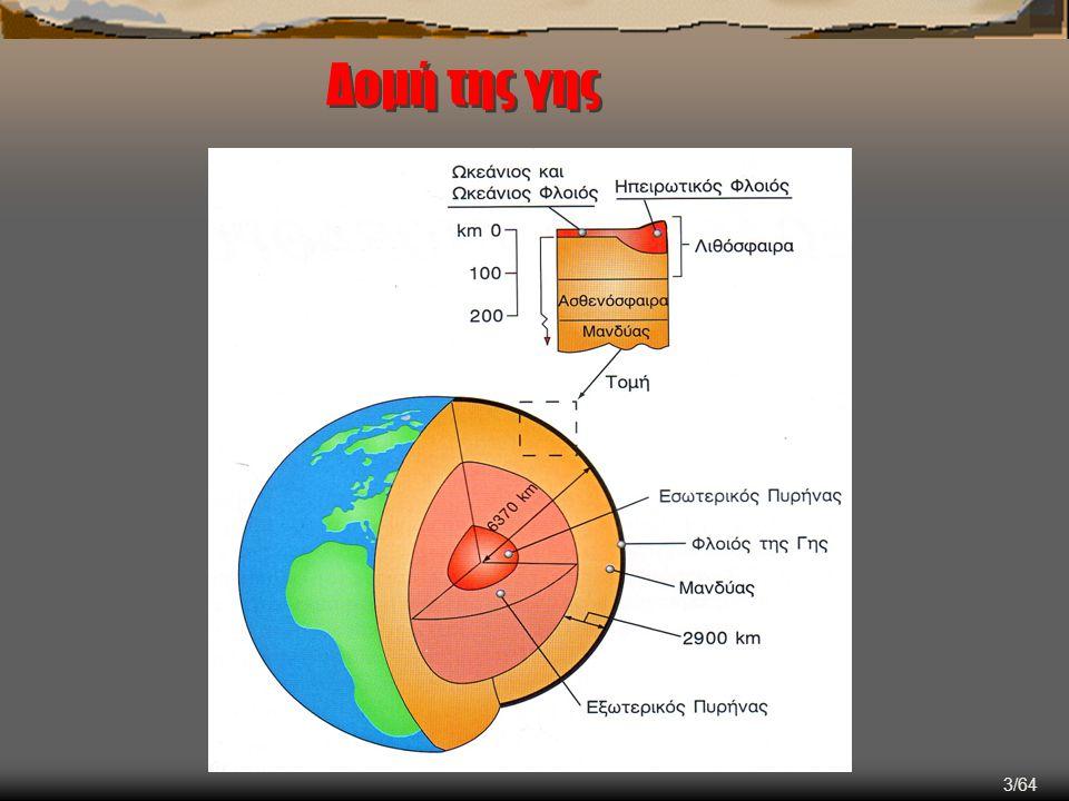 Δομή της γης