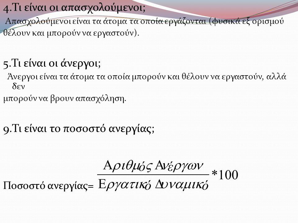 100 * ό έ unamik rgatik rgwn n V riqm D E A