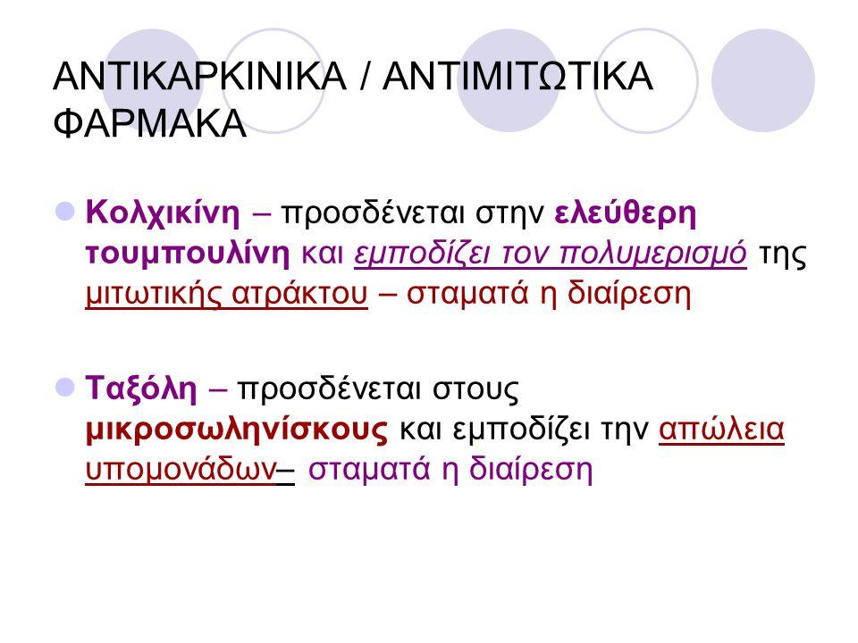 ΑΝΤΙΚΑΡΚΙΝΙΚΑ / ΑΝΤΙΜΙΤΩΤΙΚΑ ΦΑΡΜΑΚΑ