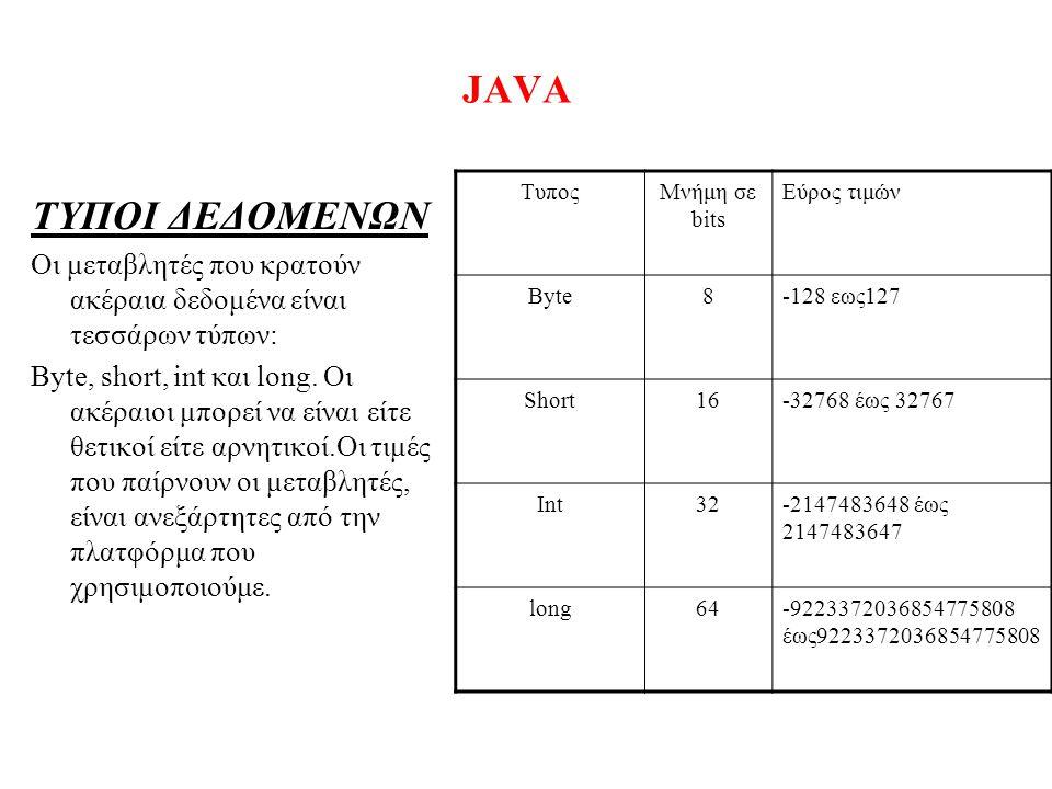 JAVA Τυπος. Μνήμη σε bits. Εύρος τιμών. Byte. 8. -128 εως127. Short. 16. -32768 έως 32767. Int.