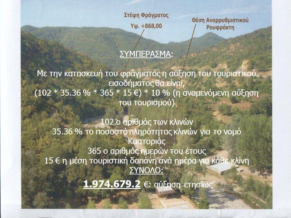 35.36 % το ποσοστό πληρότητας κλινών για το νομό Καστοριάς