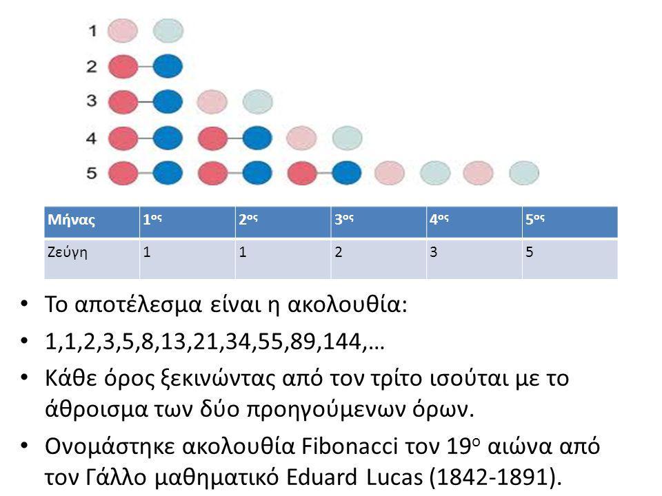 Το αποτέλεσμα είναι η ακολουθία: 1,1,2,3,5,8,13,21,34,55,89,144,…