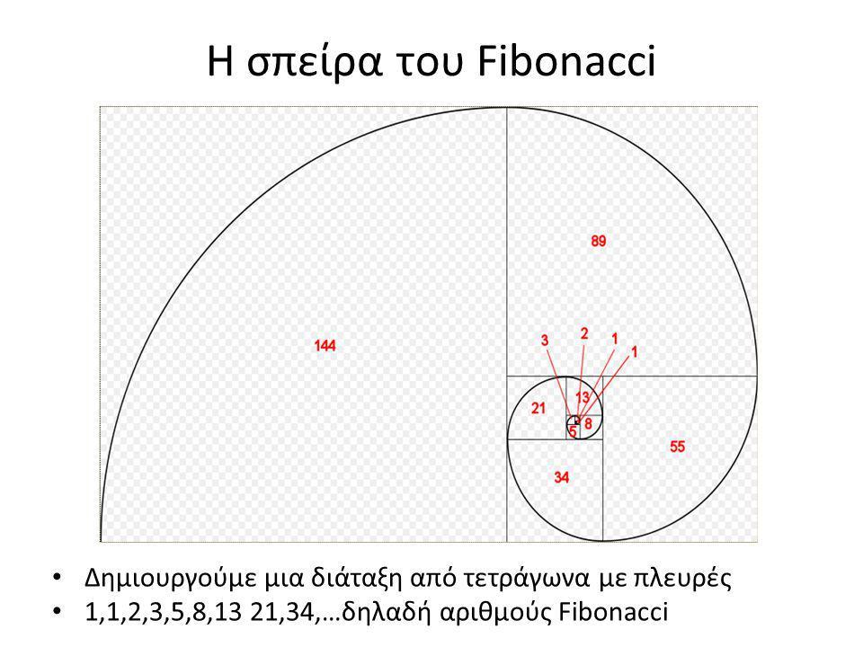 Η σπείρα του Fibonacci Δημιουργούμε μια διάταξη από τετράγωνα με πλευρές.