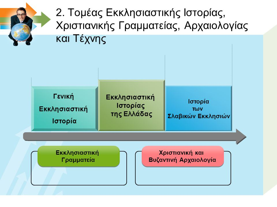 Βυζαντινή Αρχαιολογία
