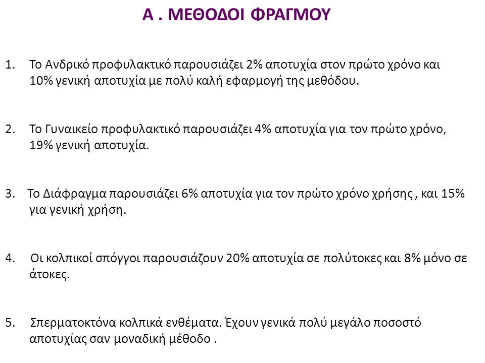 Α . ΜΕΘΟΔΟΙ ΦΡΑΓΜΟΥ