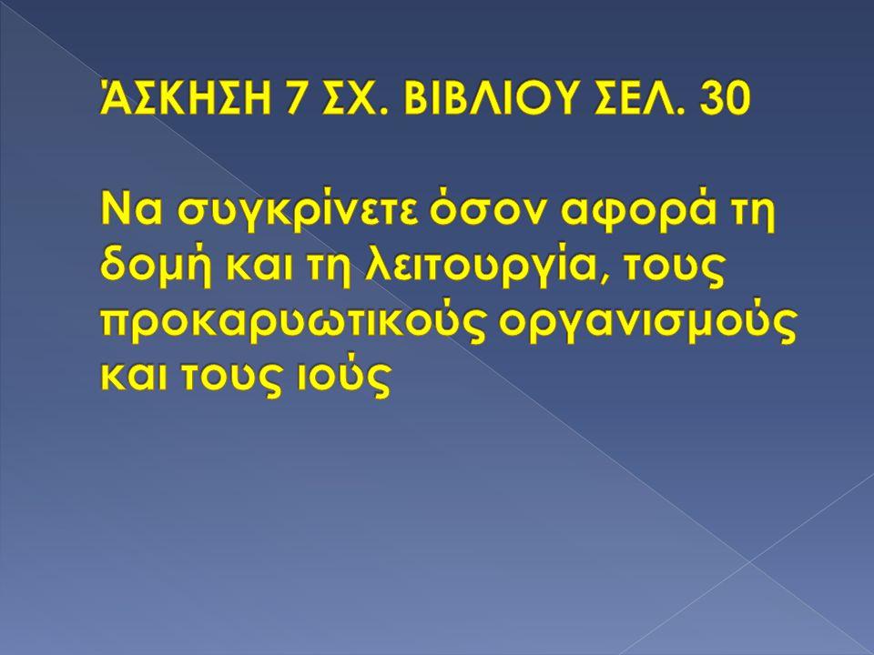 ΆΣΚΗΣΗ 7 ΣΧ. ΒΙΒΛΙΟΥ ΣΕΛ.