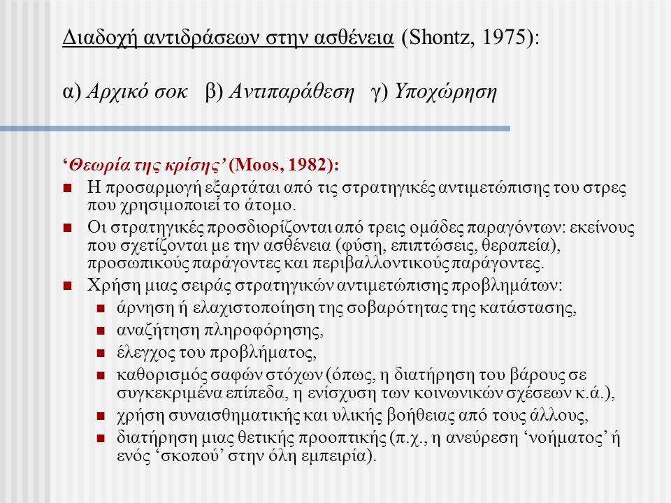 Διαδοχή αντιδράσεων στην ασθένεια (Shontz, 1975):