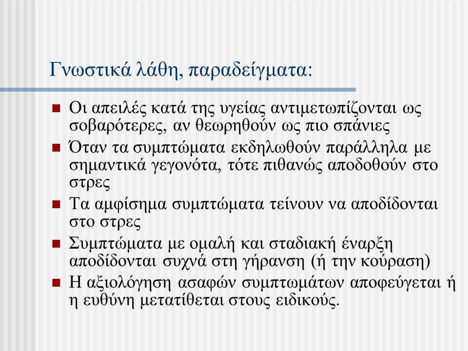 Γνωστικά λάθη, παραδείγματα: