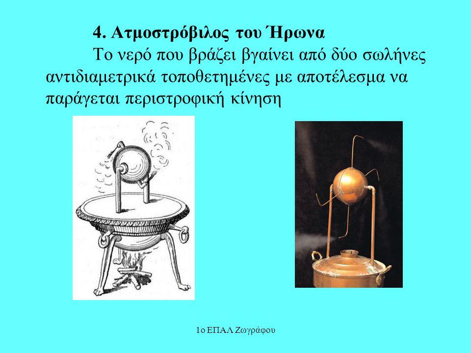 4. Ατμοστρόβιλος του Ήρωνα