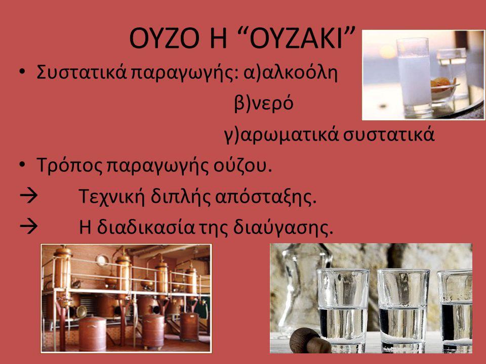 ΟΥΖΟ Η ΟΥΖΑΚΙ Συστατικά παραγωγής: α)αλκοόλη β)νερό
