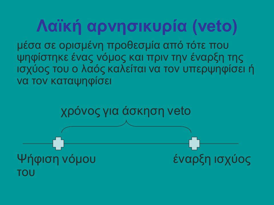 Λαϊκή αρνησικυρία (veto)